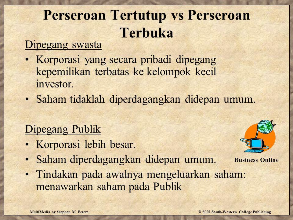 Perseroan Tertutup vs Perseroan Terbuka