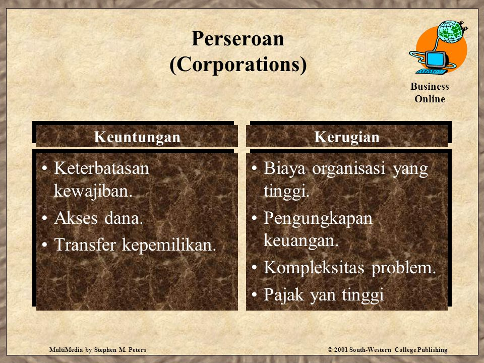 Perseroan (Corporations)