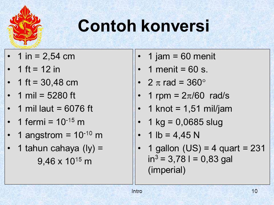 Contoh konversi 1 in = 2,54 cm 1 ft = 12 in 1 ft = 30,48 cm