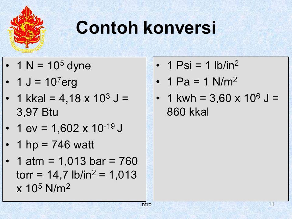 Contoh konversi 1 N = 105 dyne 1 Psi = 1 lb/in2 1 J = 107erg