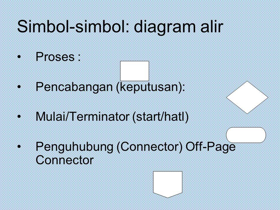 Simbol-simbol: diagram alir