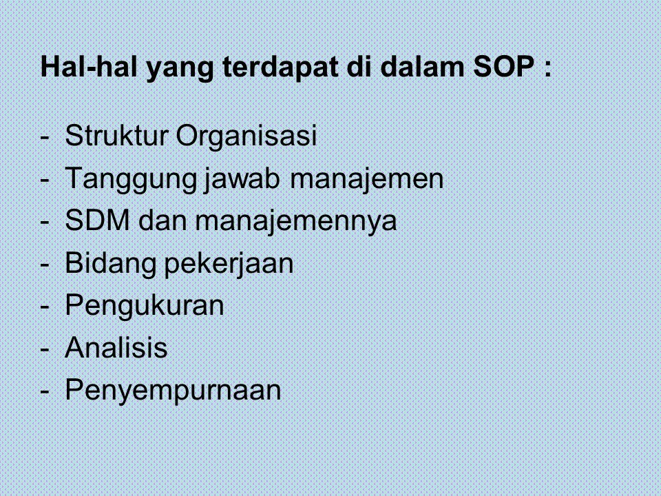Hal-hal yang terdapat di dalam SOP :