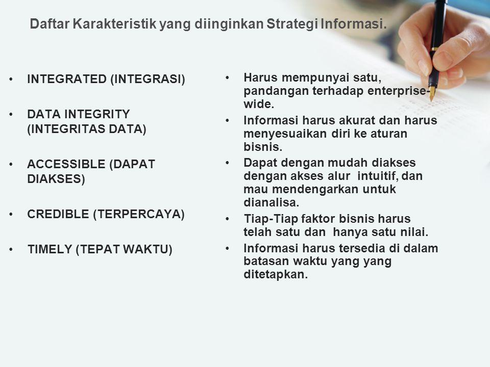 Daftar Karakteristik yang diinginkan Strategi Informasi.