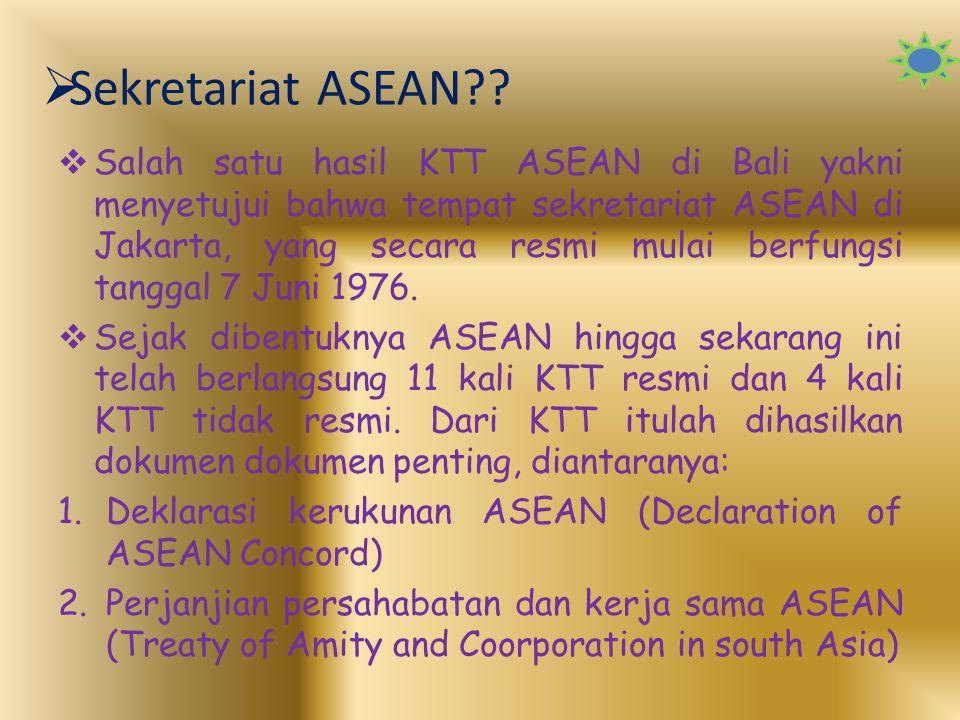 Sekretariat ASEAN