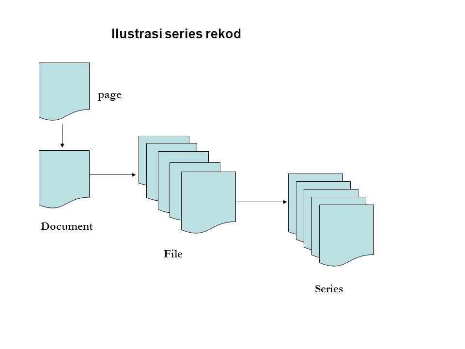 Ilustrasi series rekod