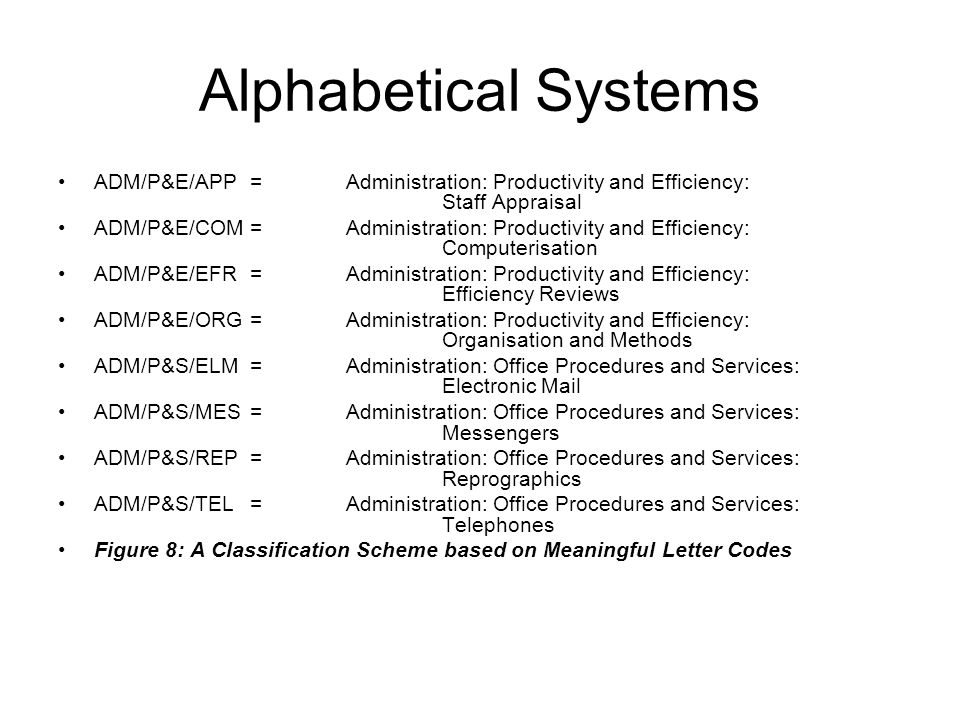 Alphabetical Systems ADM/P&E/APP = Administration: Productivity and Efficiency: Staff Appraisal.