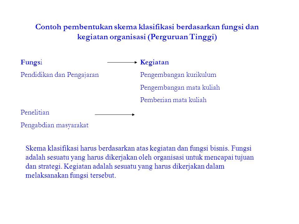 Contoh pembentukan skema klasifikasi berdasarkan fungsi dan kegiatan organisasi (Perguruan Tinggi)