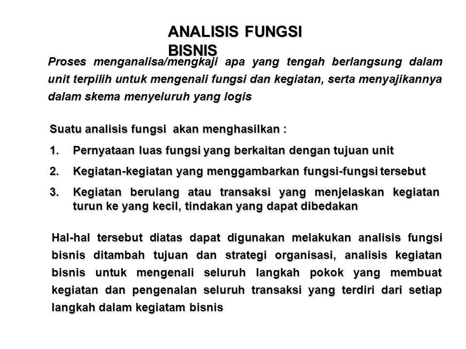 ANALISIS FUNGSI BISNIS