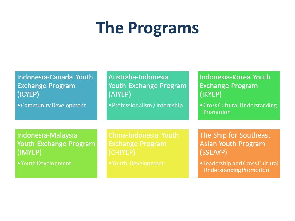 The Programs Indonesia-Canada Youth Exchange Program (ICYEP)
