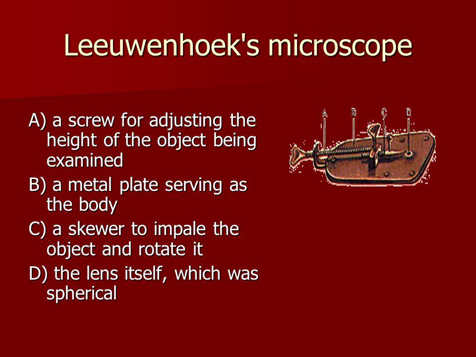 Leeuwenhoek s microscope