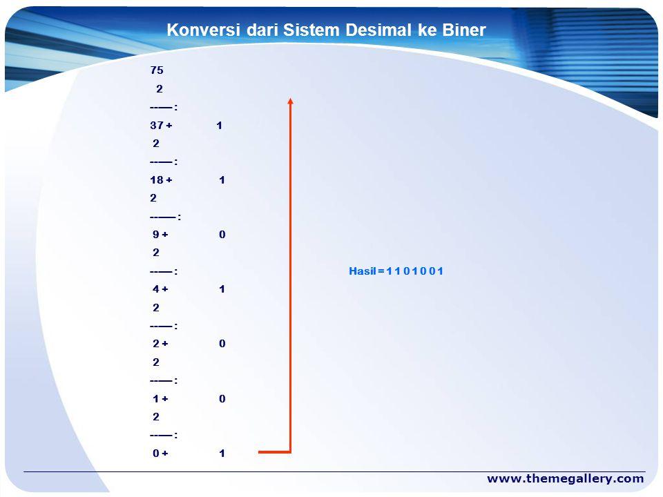 Konversi dari Sistem Desimal ke Biner