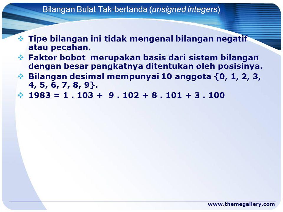 Bilangan Bulat Tak-bertanda (unsigned integers)