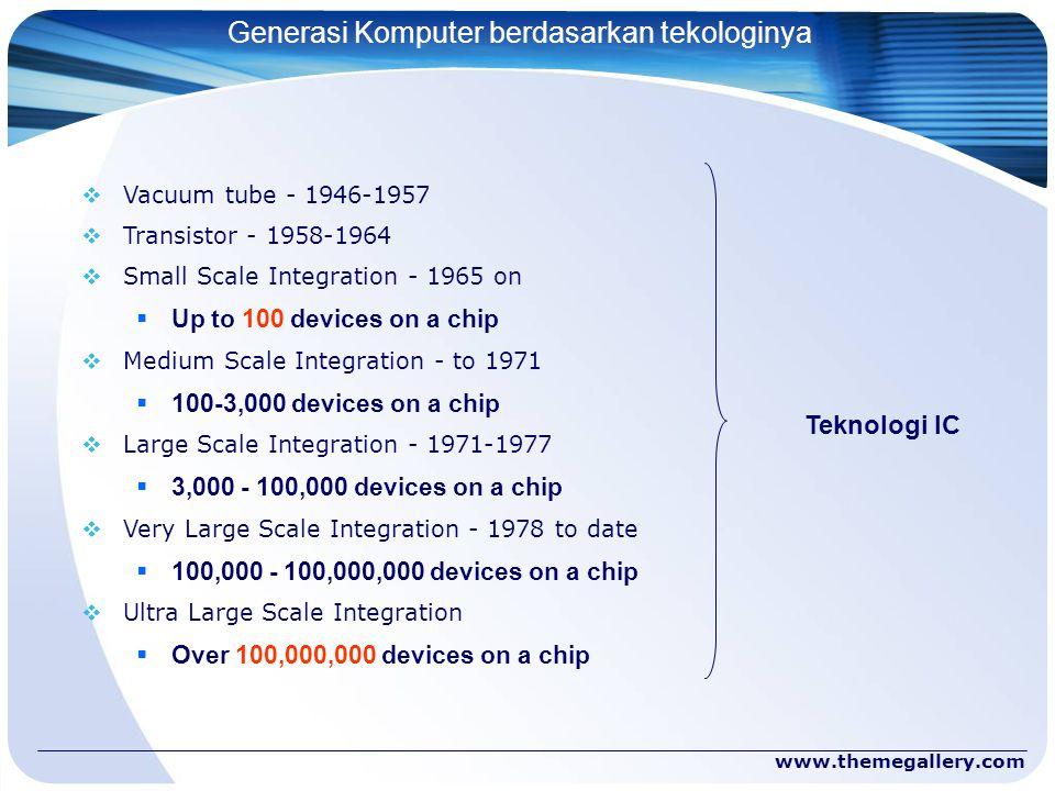 Generasi Komputer berdasarkan tekologinya