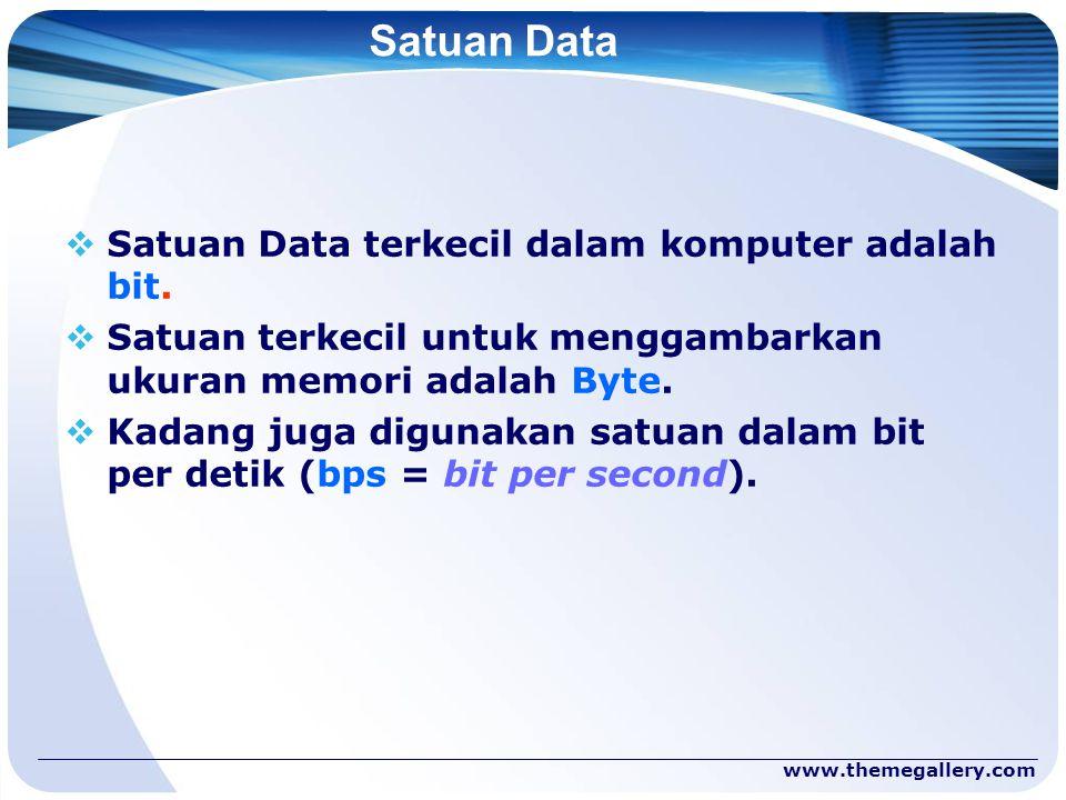 Satuan Data Satuan Data terkecil dalam komputer adalah bit.