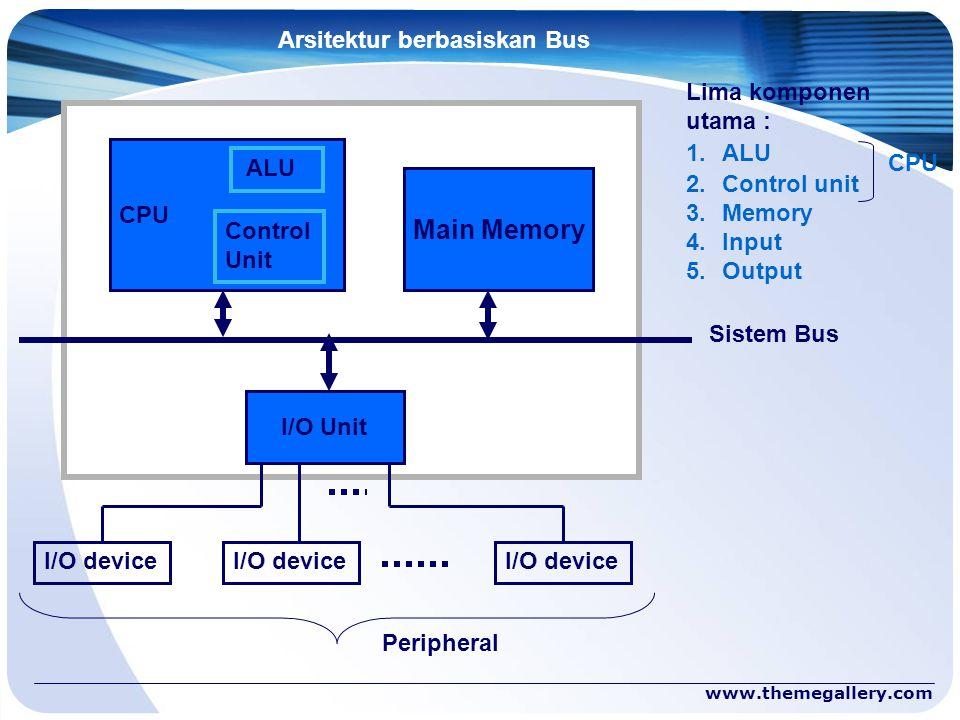 Main Memory Arsitektur berbasiskan Bus Lima komponen utama : ALU