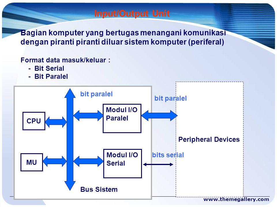 Input/Output Unit Bagian komputer yang bertugas menangani komunikasi