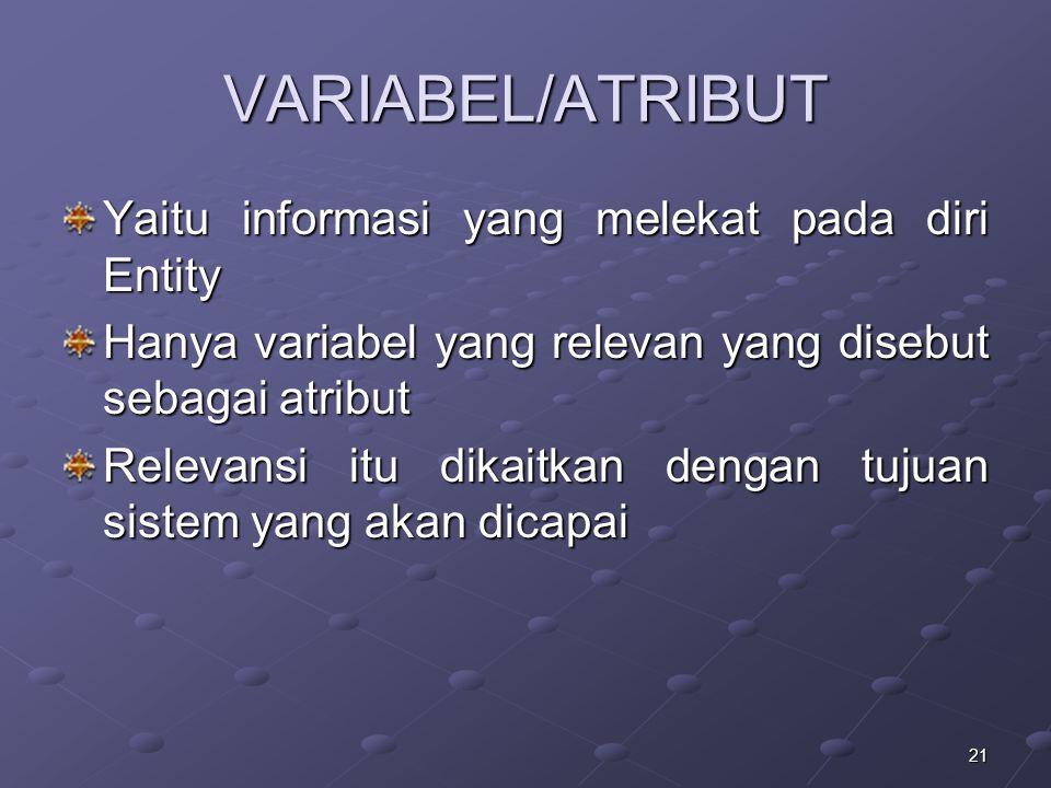 VARIABEL/ATRIBUT Yaitu informasi yang melekat pada diri Entity