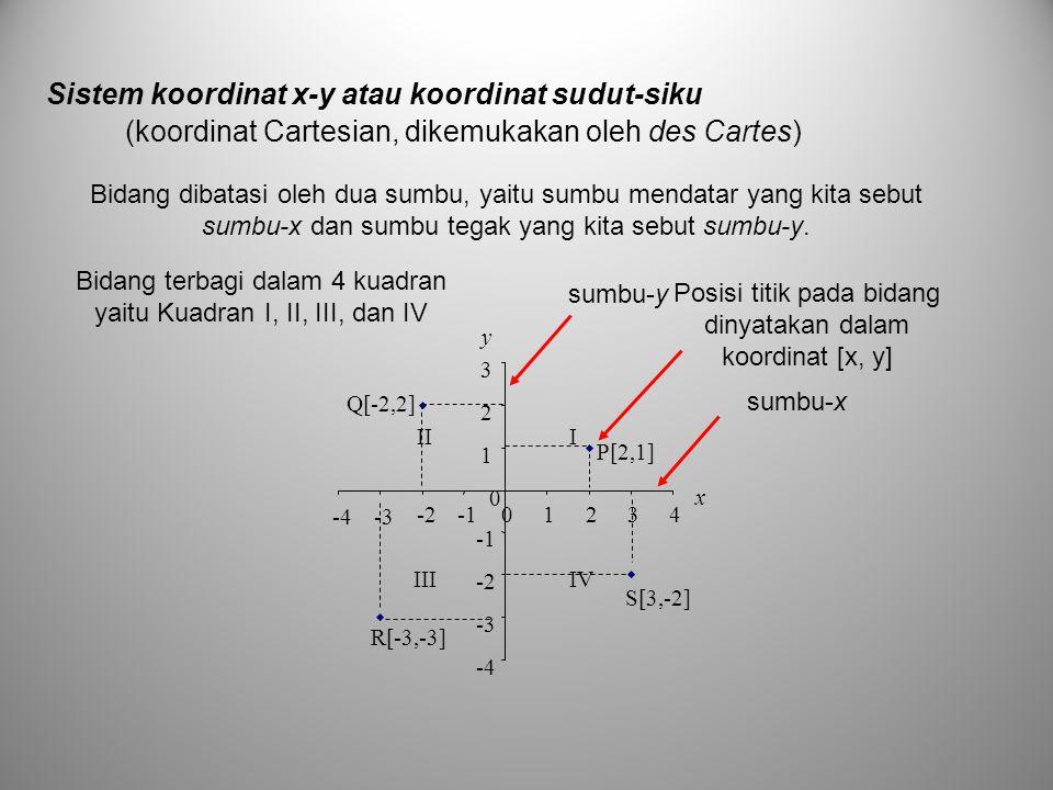 Sistem koordinat x-y atau koordinat sudut-siku