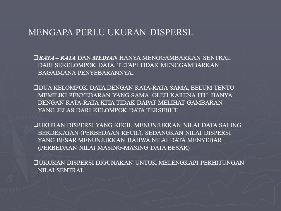 MENGAPA PERLU UKURAN DISPERSI.