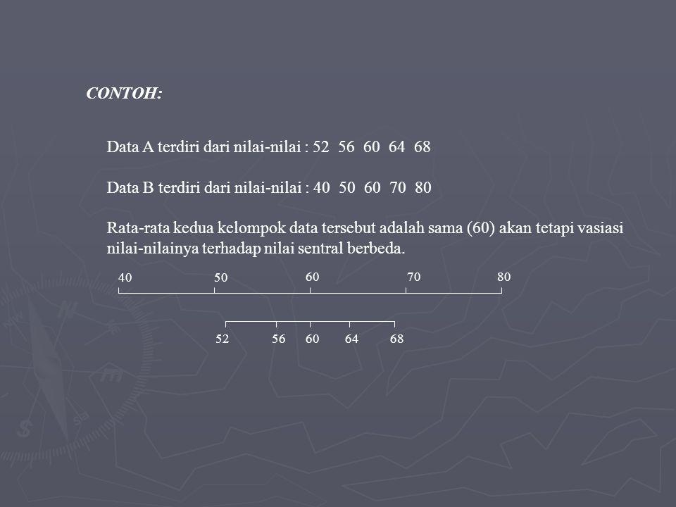 Data A terdiri dari nilai-nilai : 52 56 60 64 68