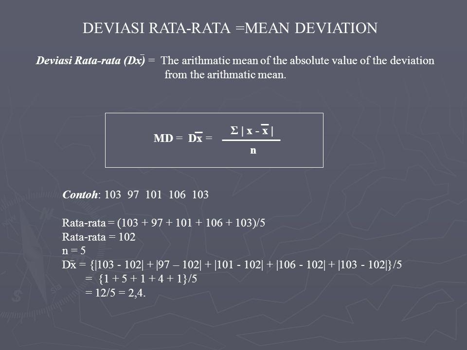 DEVIASI RATA-RATA =MEAN DEVIATION