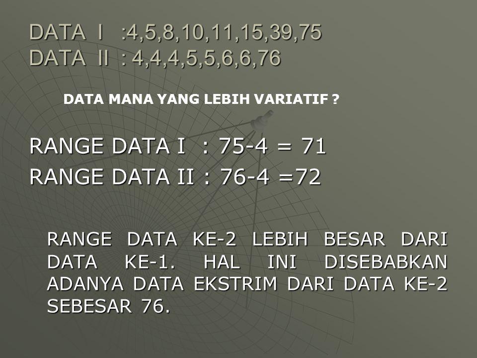 DATA I :4,5,8,10,11,15,39,75 DATA II : 4,4,4,5,5,6,6,76 DATA MANA YANG LEBIH VARIATIF RANGE DATA I : 75-4 = 71.