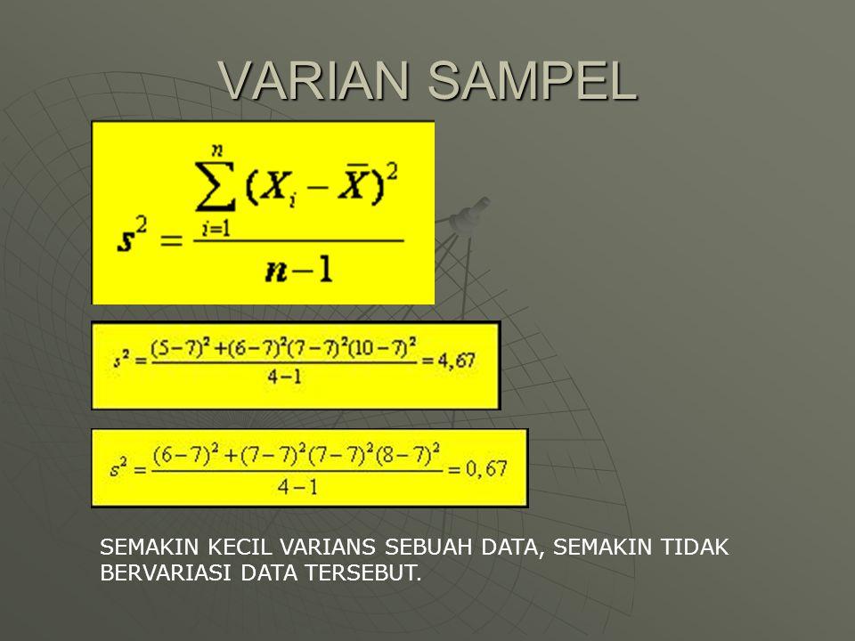 VARIAN SAMPEL SEMAKIN KECIL VARIANS SEBUAH DATA, SEMAKIN TIDAK BERVARIASI DATA TERSEBUT.