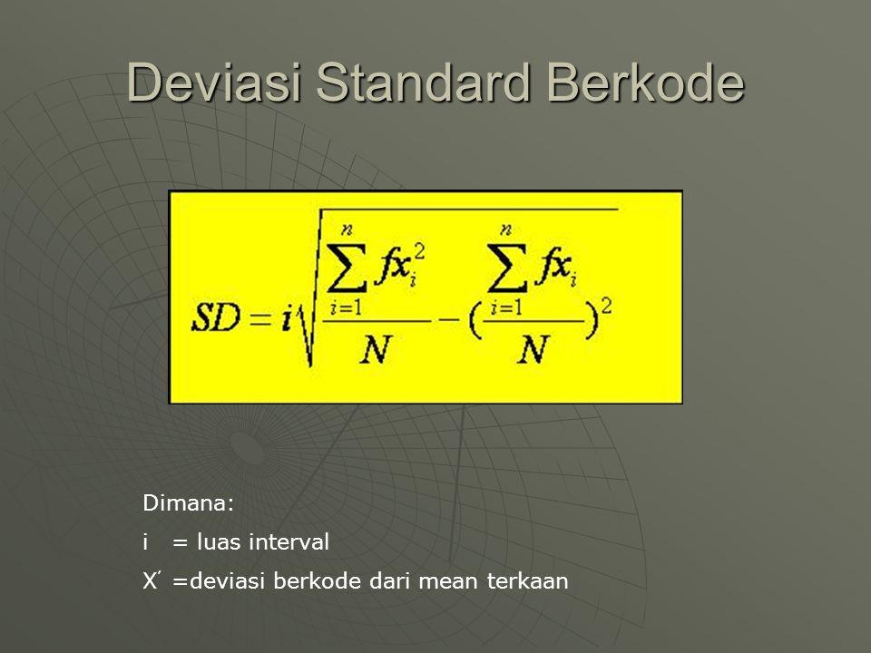 Deviasi Standard Berkode