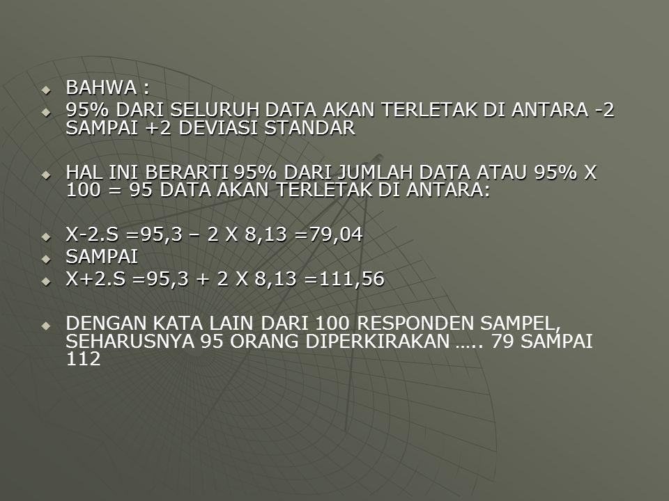 BAHWA : 95% DARI SELURUH DATA AKAN TERLETAK DI ANTARA -2 SAMPAI +2 DEVIASI STANDAR.