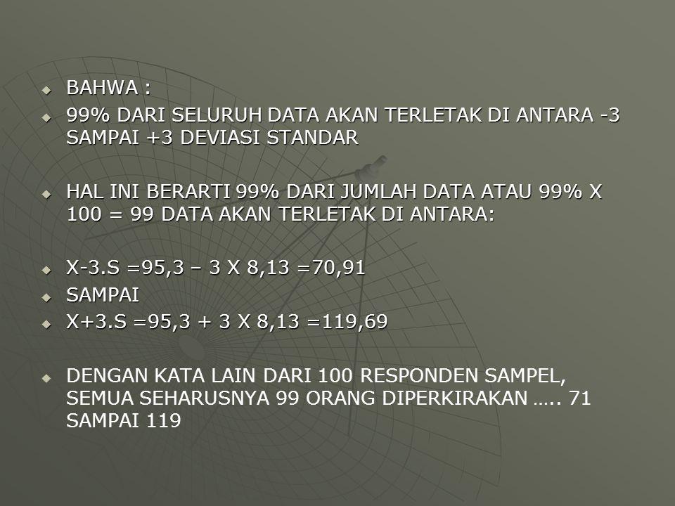 BAHWA : 99% DARI SELURUH DATA AKAN TERLETAK DI ANTARA -3 SAMPAI +3 DEVIASI STANDAR.