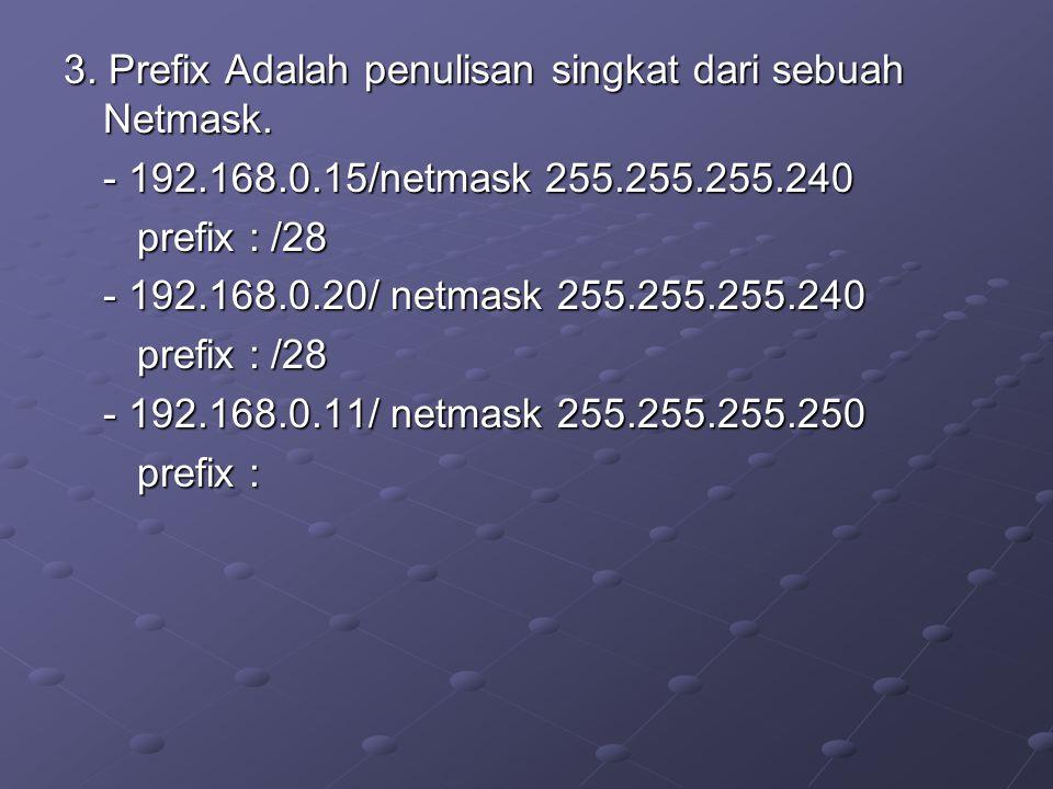 3. Prefix Adalah penulisan singkat dari sebuah Netmask.