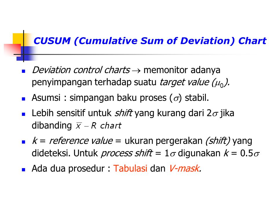 CUSUM (Cumulative Sum of Deviation) Chart