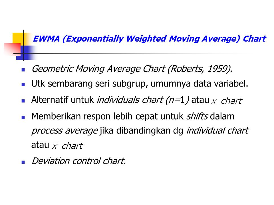 EWMA (Exponentially Weighted Moving Average) Chart
