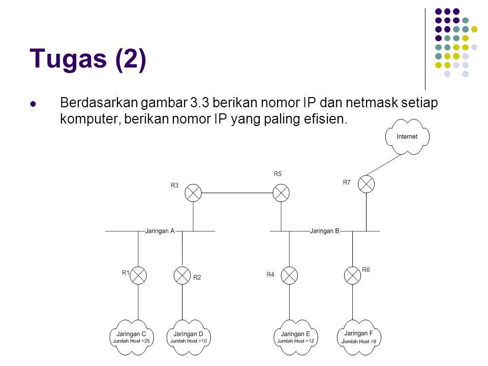 Tugas (2) Berdasarkan gambar 3.3 berikan nomor IP dan netmask setiap komputer, berikan nomor IP yang paling efisien.