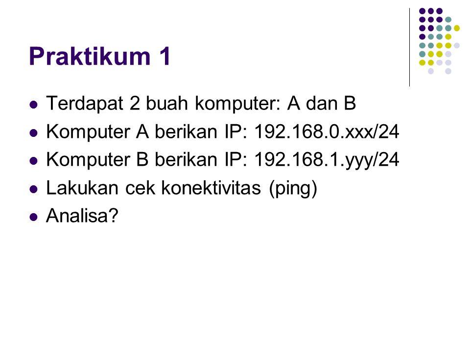 Praktikum 1 Terdapat 2 buah komputer: A dan B
