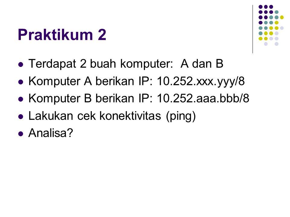 Praktikum 2 Terdapat 2 buah komputer: A dan B