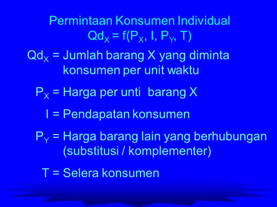 Permintaan Konsumen Individual QdX = f(PX, I, PY, T)