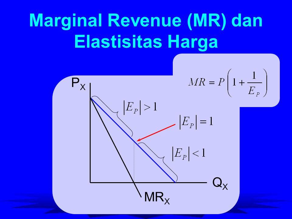 Marginal Revenue (MR) dan Elastisitas Harga