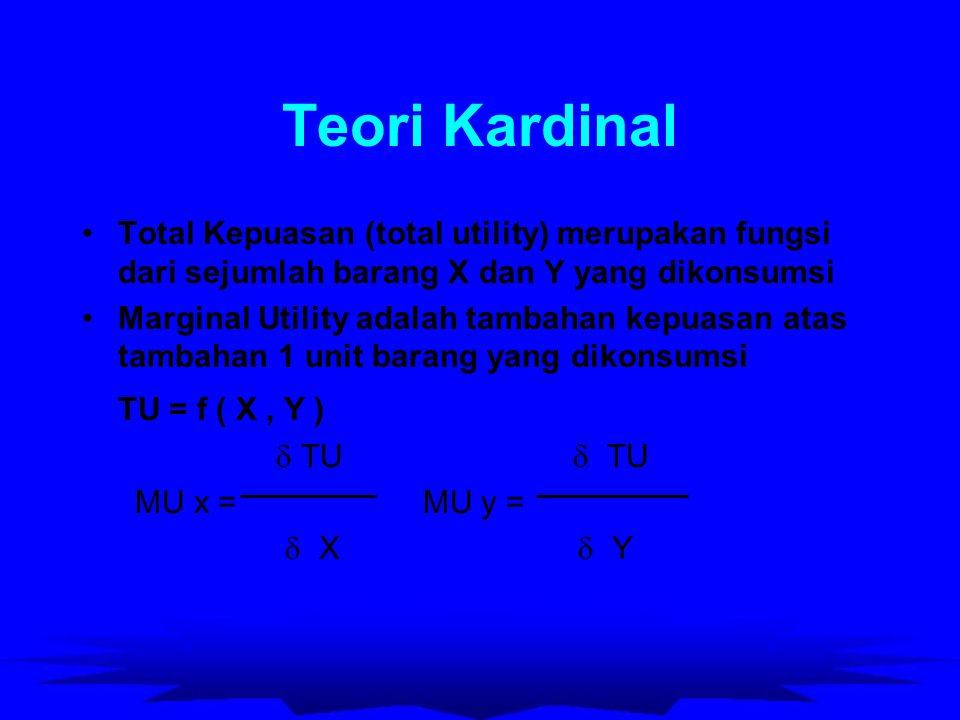 Teori Kardinal TU = f ( X , Y )