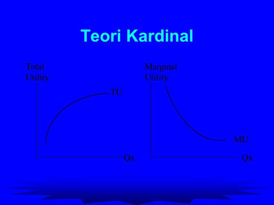Teori Kardinal Total Utility Marginal Utility TU MU Qx Qx