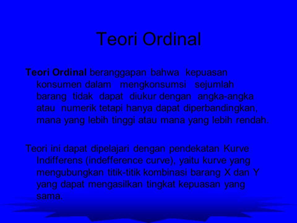 Teori Ordinal