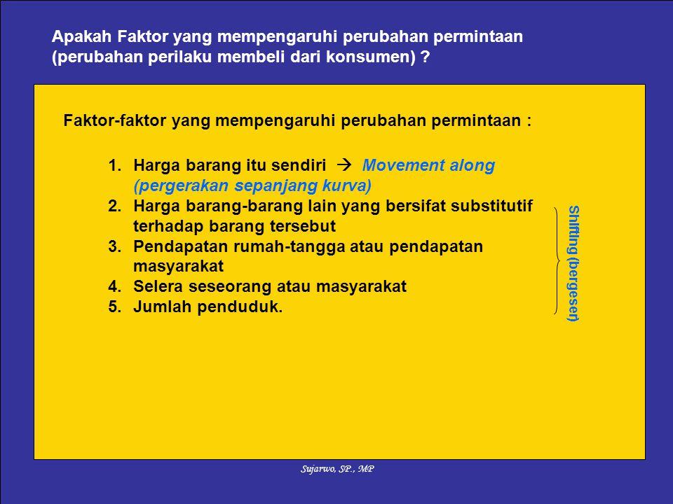 Faktor-faktor yang mempengaruhi perubahan permintaan :