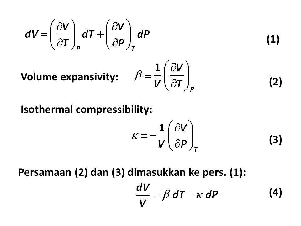 (1) Volume expansivity: (2) Isothermal compressibility: (3) Persamaan (2) dan (3) dimasukkan ke pers. (1):