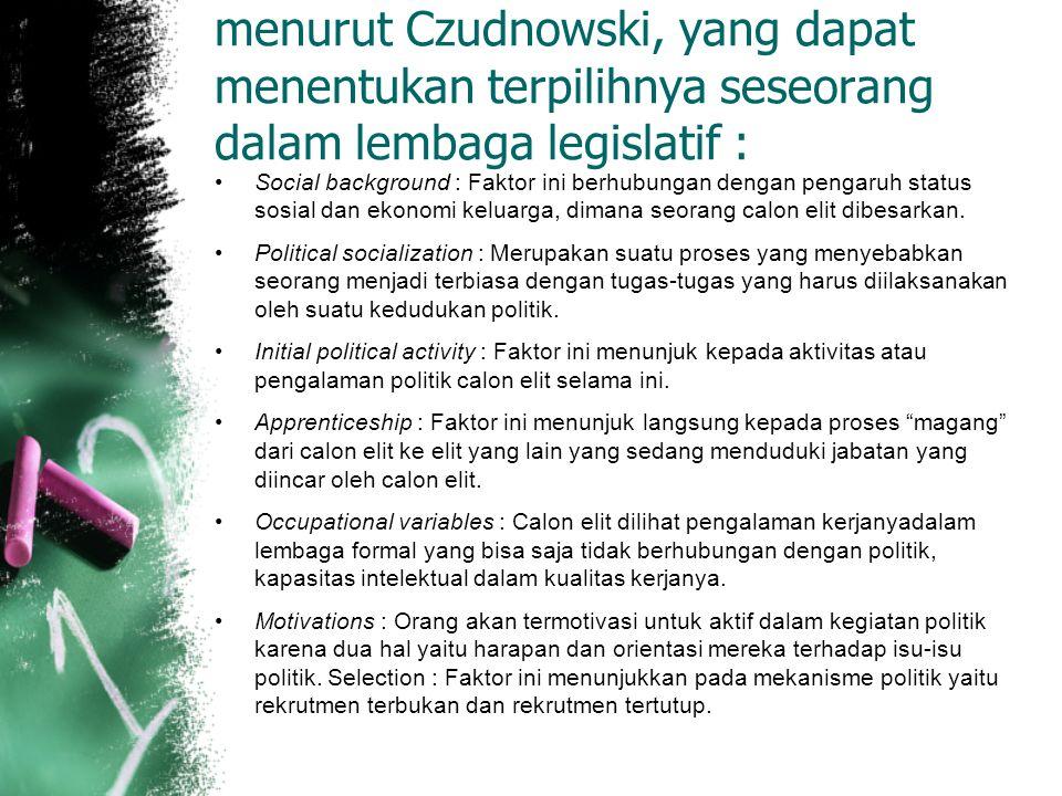 menurut Czudnowski, yang dapat menentukan terpilihnya seseorang dalam lembaga legislatif :
