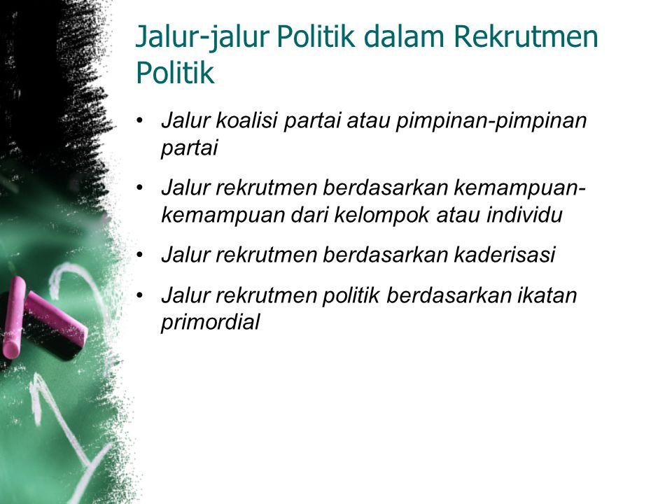 Jalur-jalur Politik dalam Rekrutmen Politik