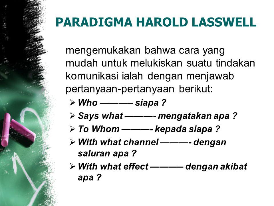 PARADIGMA HAROLD LASSWELL