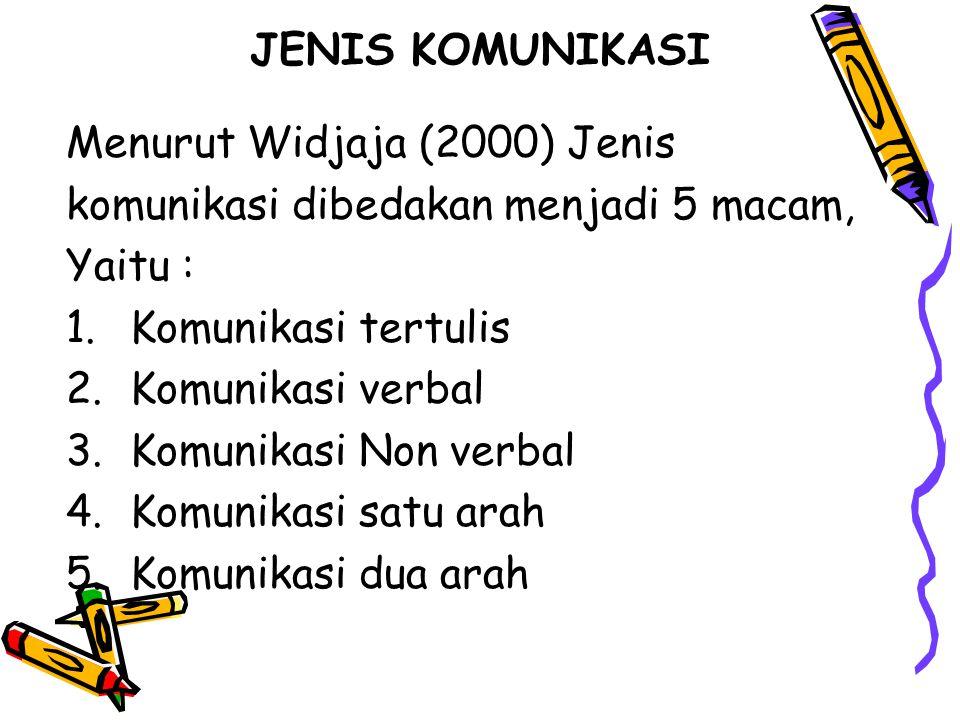 JENIS KOMUNIKASI Menurut Widjaja (2000) Jenis. komunikasi dibedakan menjadi 5 macam, Yaitu : Komunikasi tertulis.