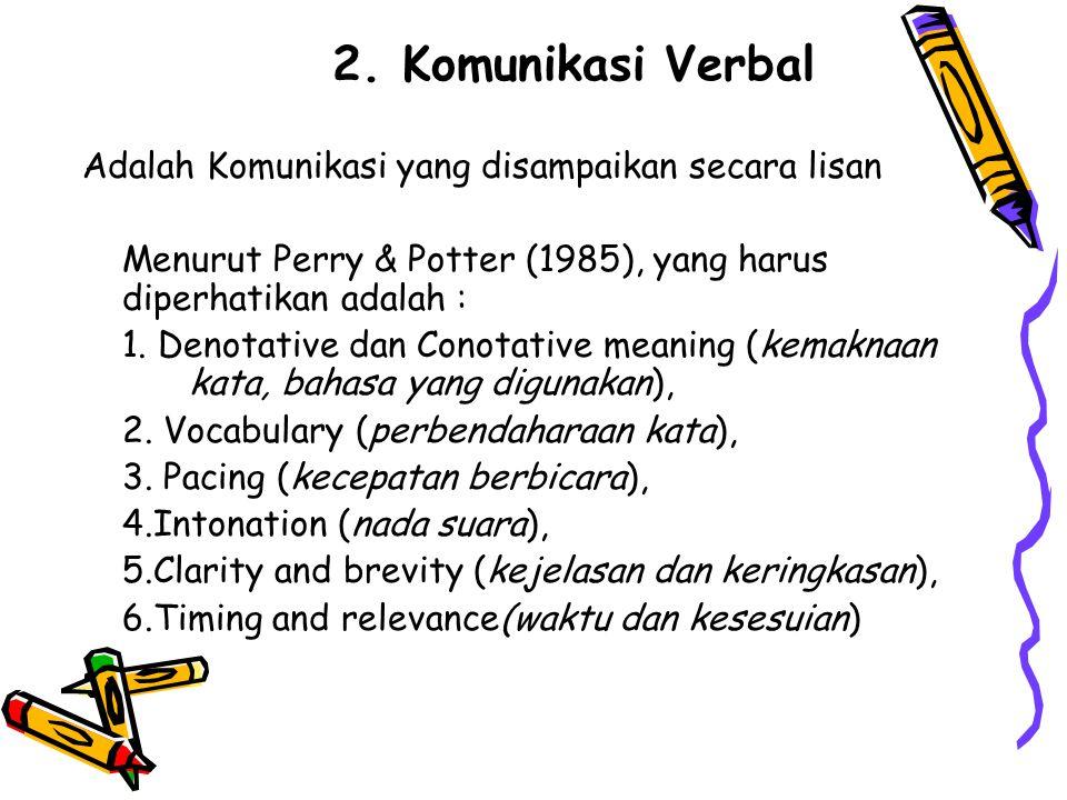 2. Komunikasi Verbal Adalah Komunikasi yang disampaikan secara lisan