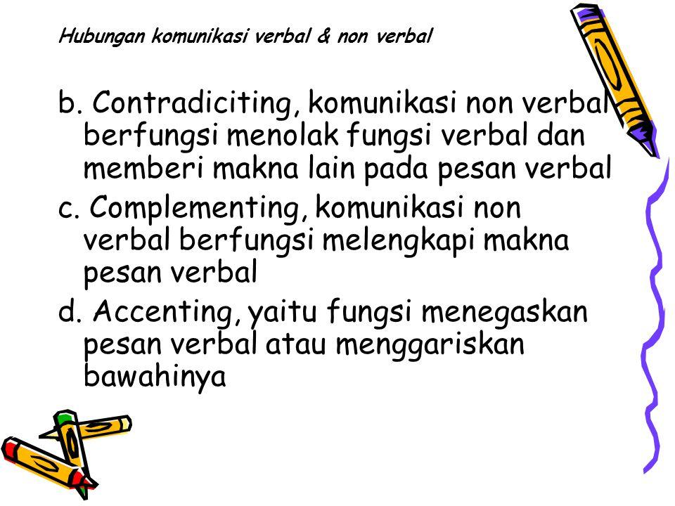 Hubungan komunikasi verbal & non verbal