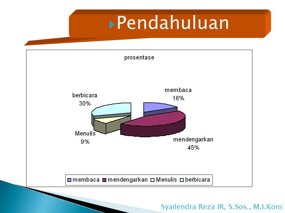 Pendahuluan Syailendra Reza IR, S.Sos., M.I.Kom